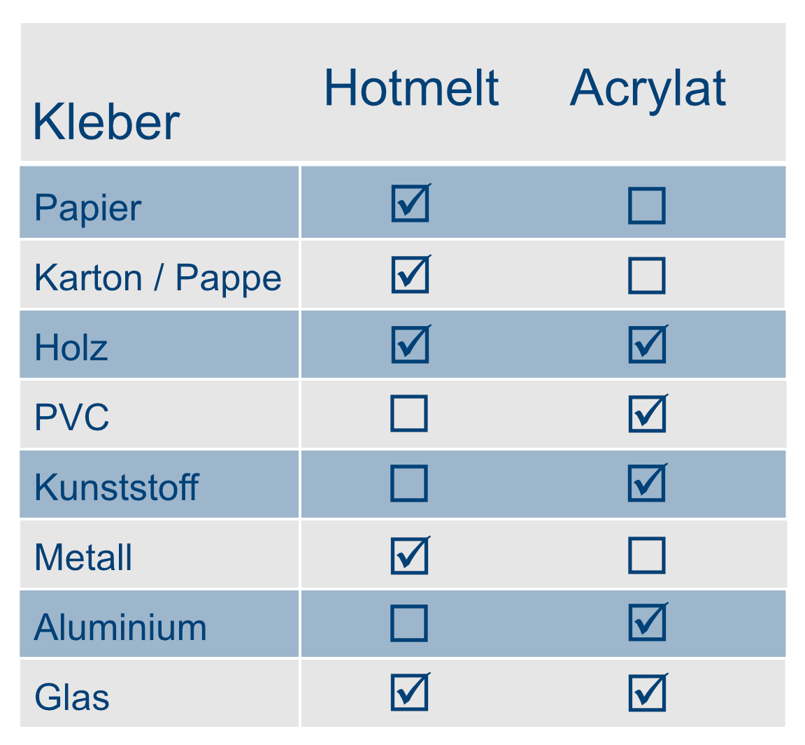Klettband_Kleber_Uebersicht